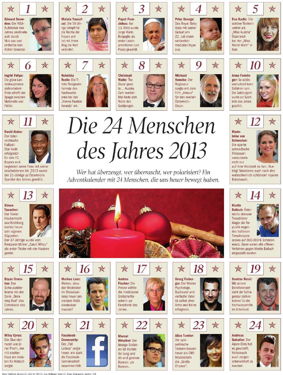 BalluchMenschJahr2013